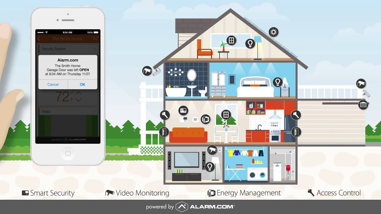 home energy management system reviews