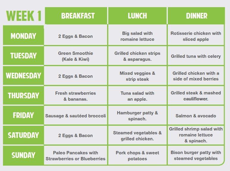 4 week diet plan reviews
