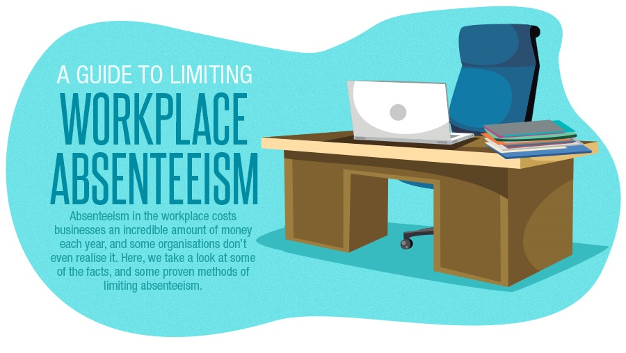 employee absenteeism review of literature
