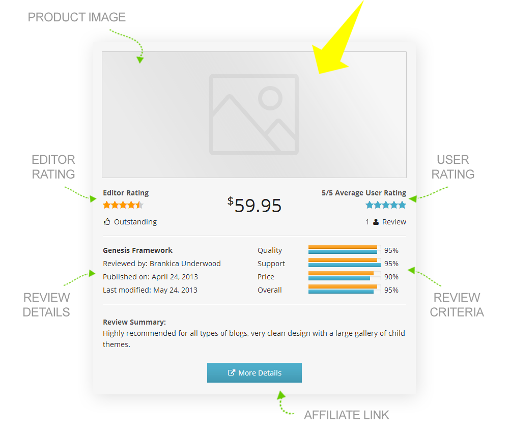 best product review plugin for wordpress