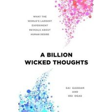 a billion wicked thoughts review