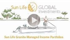 sun life granite funds reviews